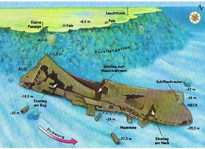 Dunraven dive site map